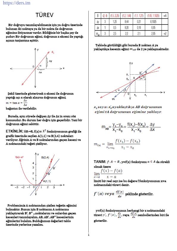 Türev Konu Anlatımı Ders Notu PDF