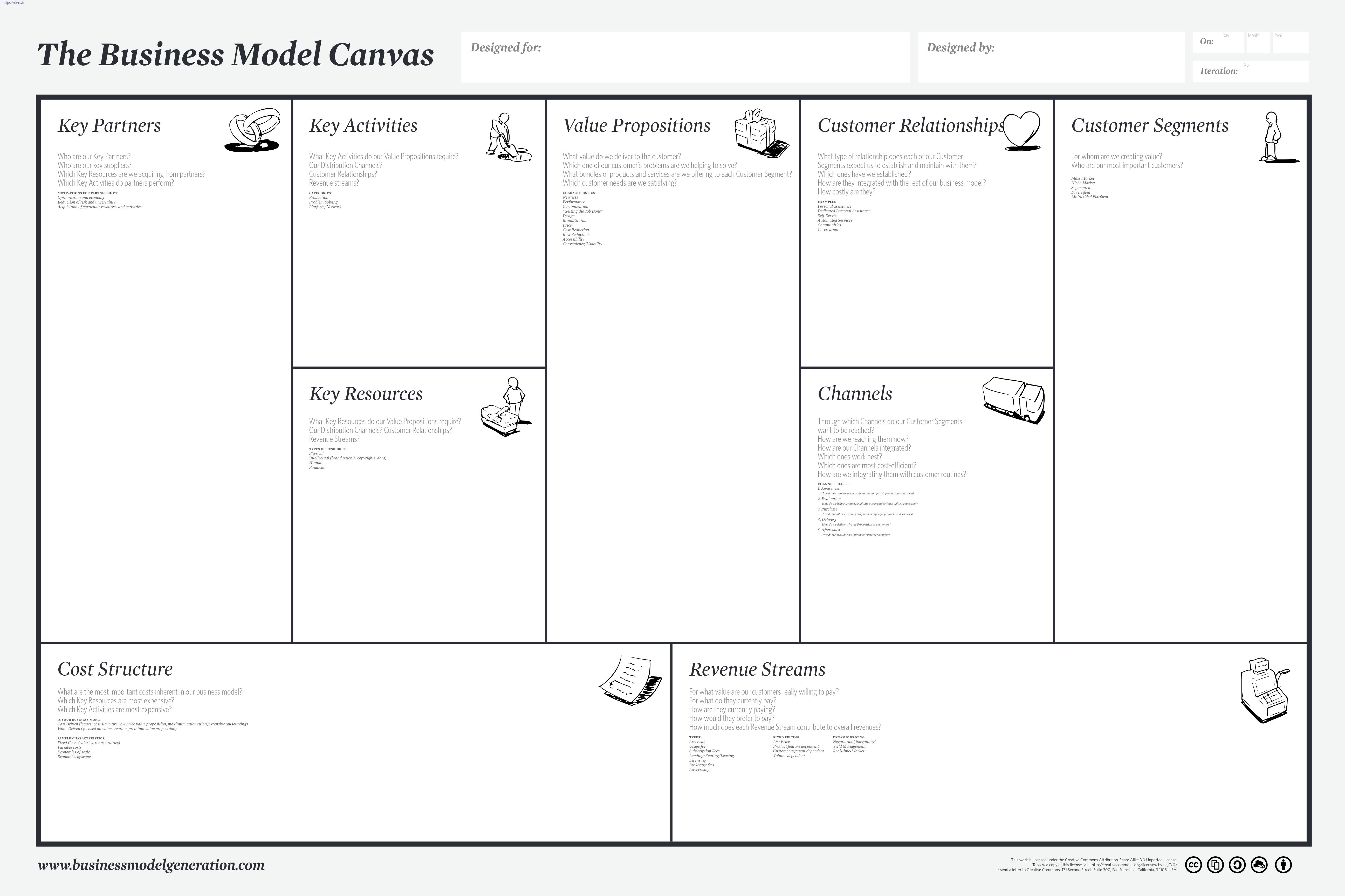 Business Canvas Model Örnekleri PPT