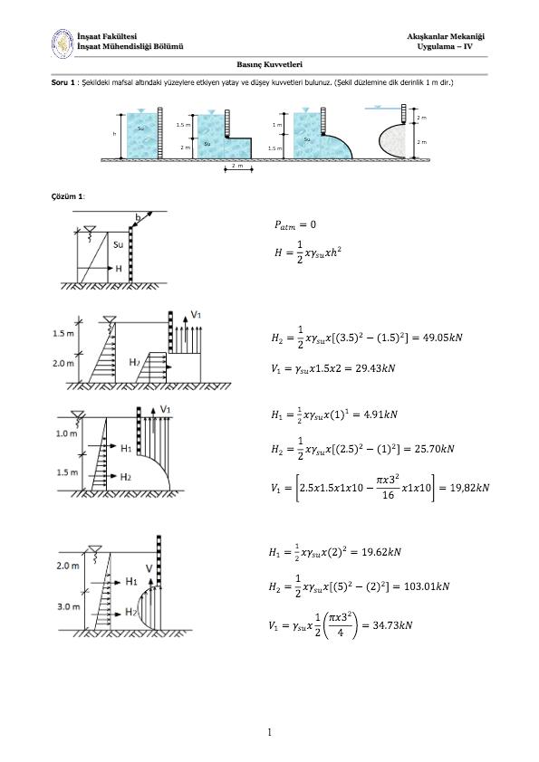 21 Mar 2013 - İnşaat Fakültesi. Akışkanlar Mekaniği. İnşaat Mühendisliği Bölümü. Uygulama – IV. Basınç Kuvvetleri. 1. Soru 1 : Şekildeki mafsal altındaki yüzeylere etkiyen yatay ve düşey kuvvetleri bulunuz. (Şekil düzlemine dik derinlik 1 m dir.) Çözüm 1: Su. 1.5 m. 1 m. 2 m. 1.5 m. 2 m. Su. Su h. 2 m. 2 m. [( ). ( ) ]. [( ). ( ) ].