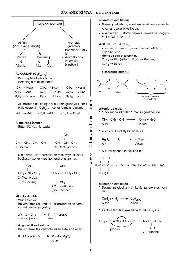 H Br H alkenlerin özellikleri. * Doymamış oldukları için katılama tepkimesi verir- ler. CnH2n + H2. CnH2n+2. Alken. Alkan. * Katılma tep. Markownikov kuralına uyulur. CH3 - HC = CH2 + H - OH CH3 - HC - CH3. I propen. OH. 2 - propanol. ORGANİK KİMYA - DERS NOTLARI - www . kimyaalemi.com nonan. Heksan opan. Pr.
