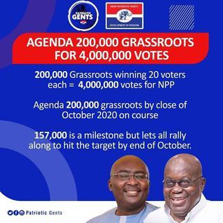 Patriotic Gents Agenda 200,000 Grassroots for 400,000 Votes