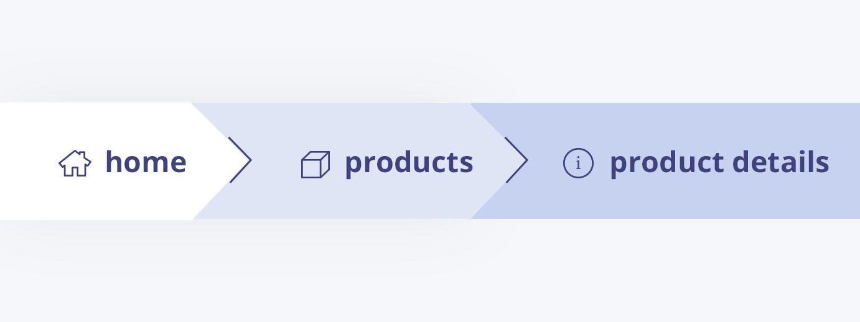 URLs structure designed as breadcrumbs.