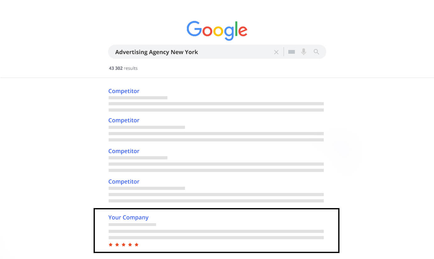 Check your competitors in Google.