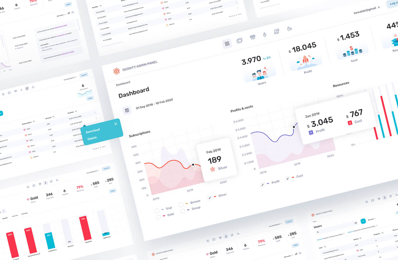 Free admin panel with dashboard view.