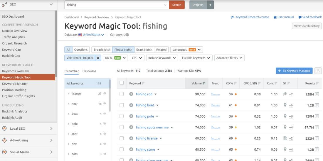 Keyword Magic Tool list of the keywords screen-shot