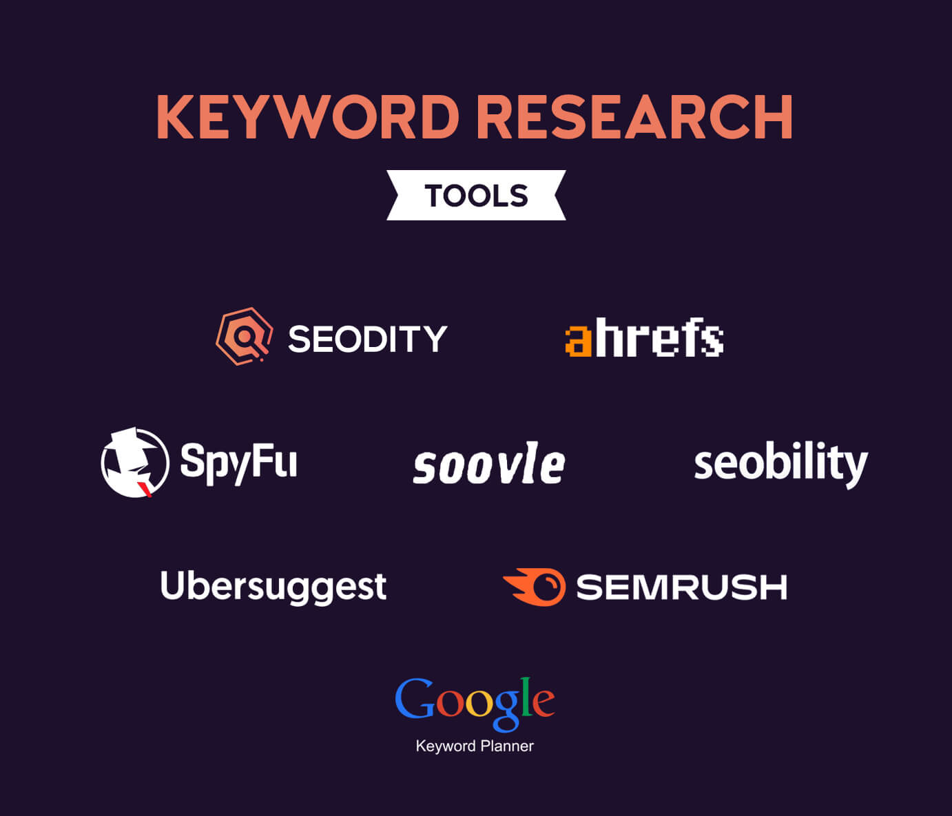 What is a keyword research tools?