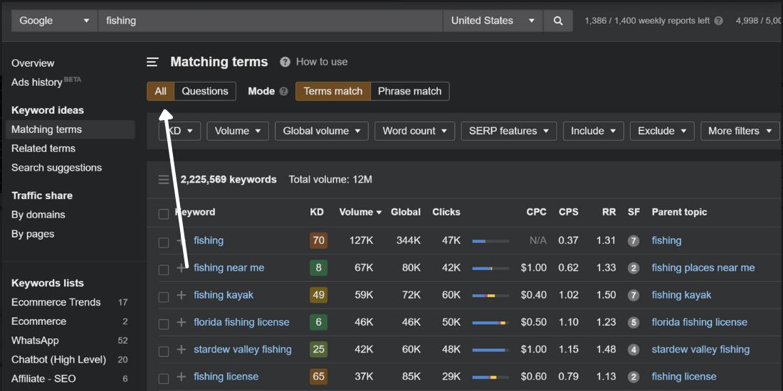 Ahrefs Keywords results screen-shot