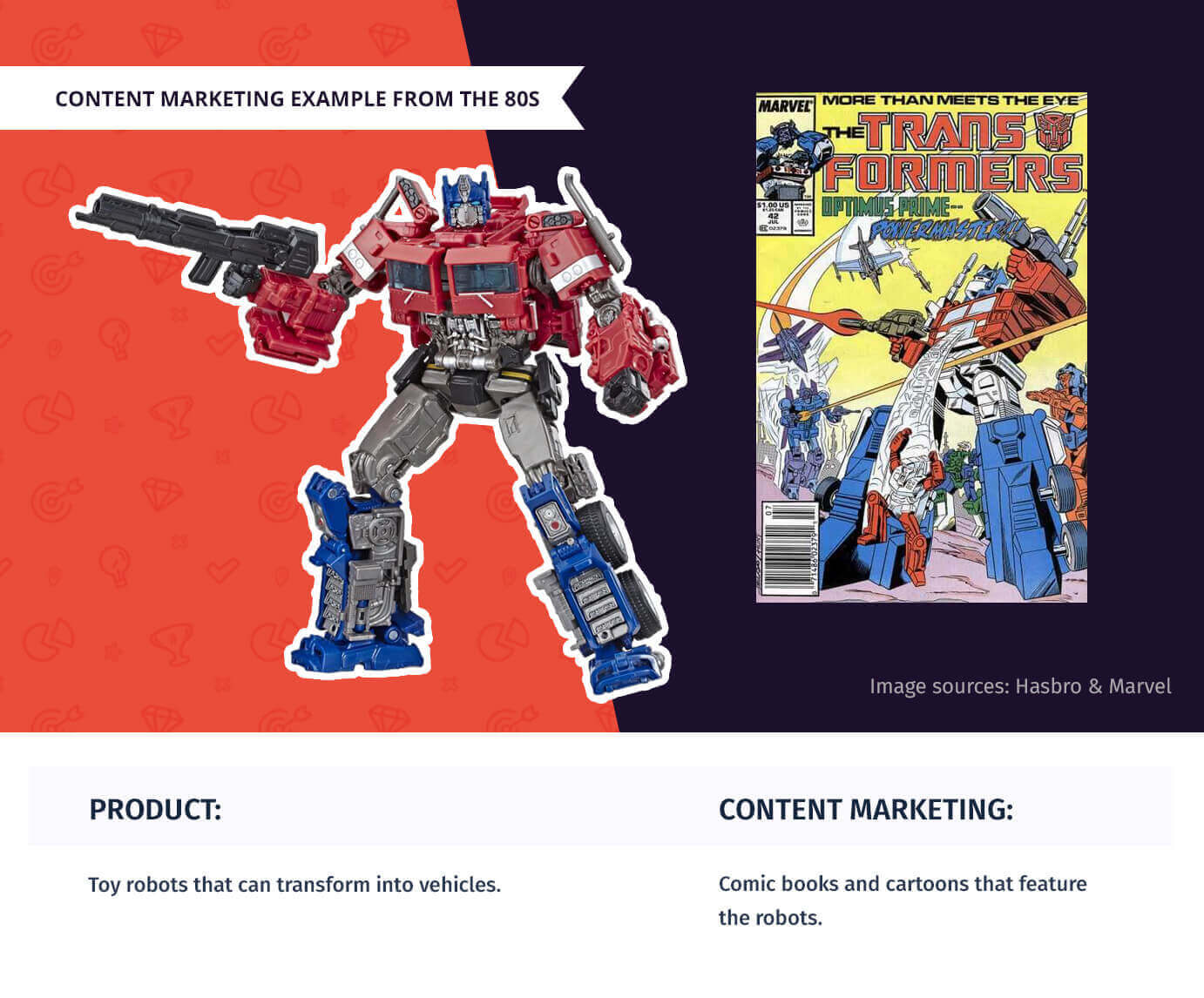 Transformer toys, comic books, and cartoons as an illustration of what content marketing is
