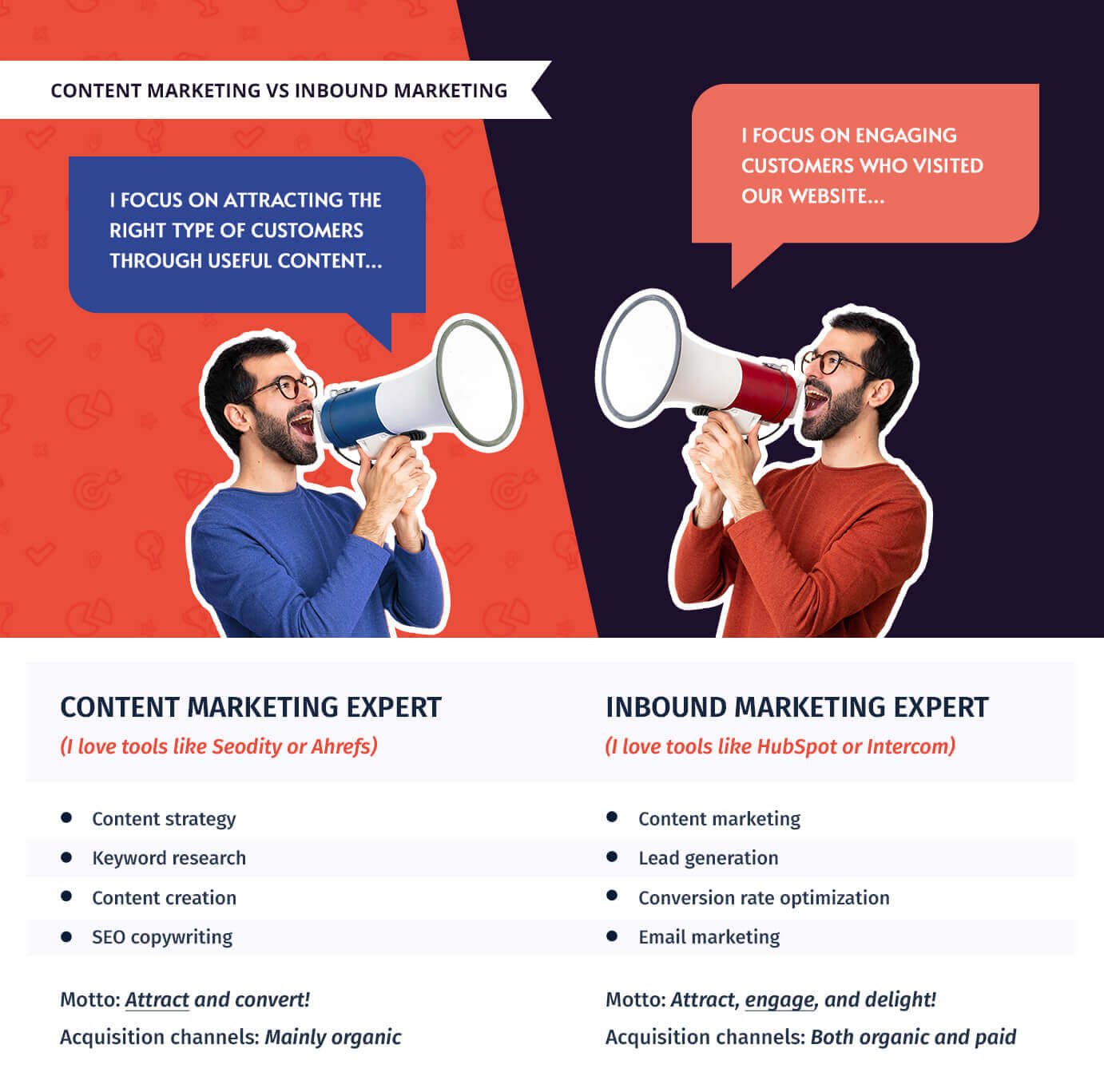 Infographic explaining the differences between content marketing and inbound marketing