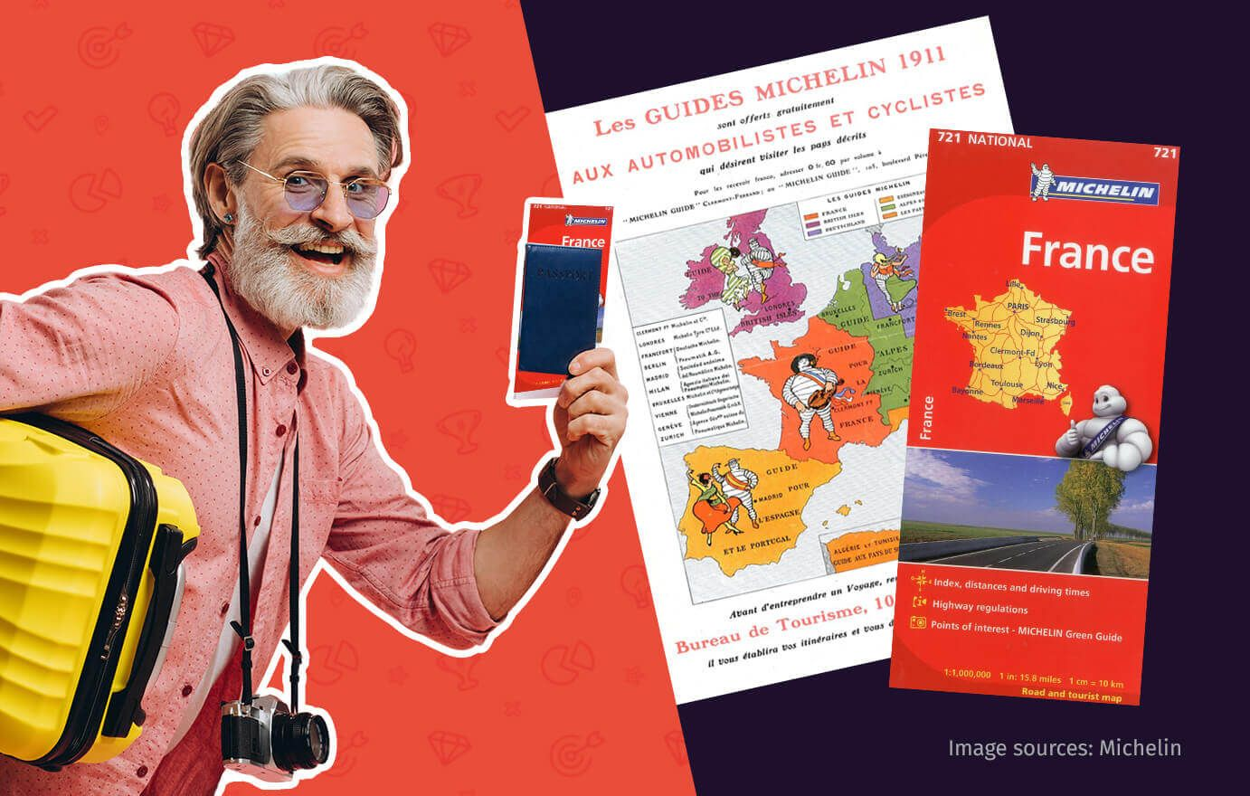 Michelin maps and guides as another historical examples of content-based marketing