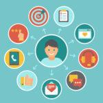 Consumer experiences become brand differentiators in senior living
