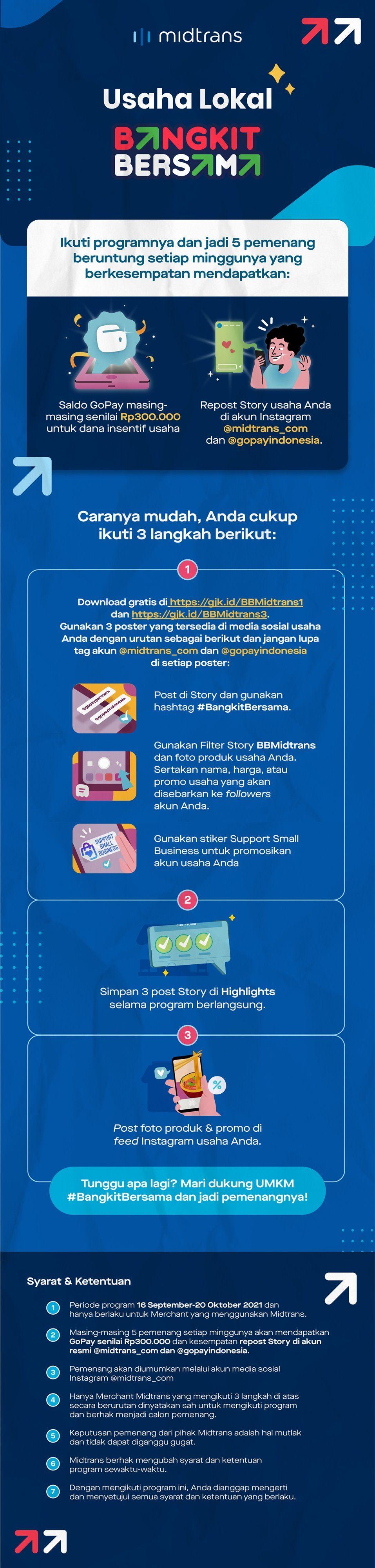 #BangkitBersama-Midtrans-Menuju-Merdeka-Finansial-dan-Raih-Dana-Insentif-Usaha-Jutaan-Rupiah!