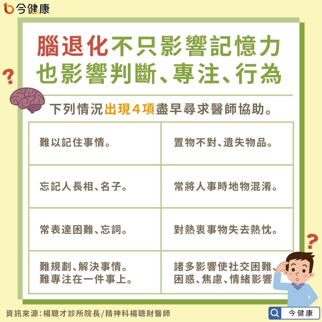 #腦退化 #阿茲海默症 #失智症 #三高 #糖尿病 #高血糖 #高血脂 #高血壓 #慢性病 #楊聰財