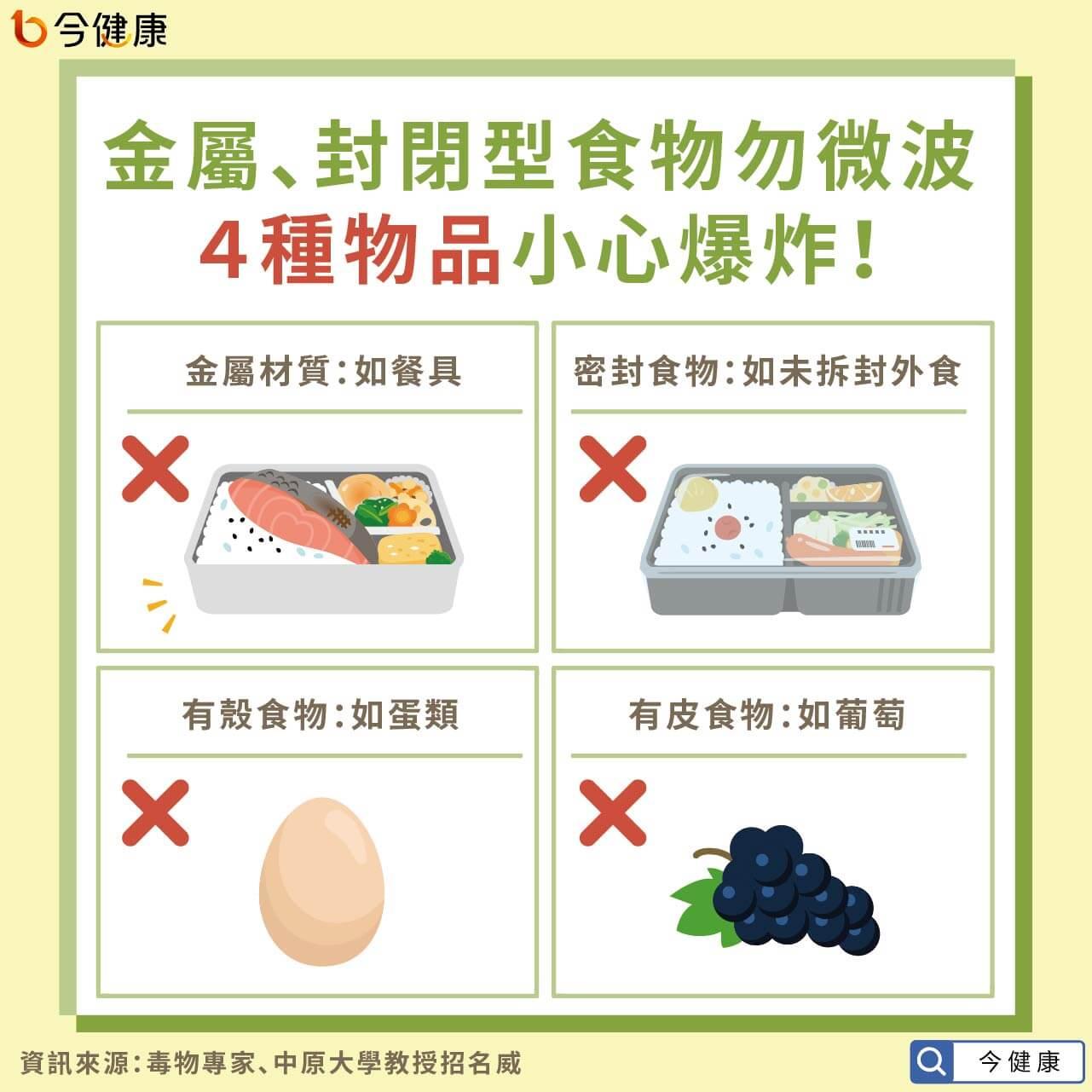 #微波 #微波爐 #微波食物 #隔夜菜 #便當 #輻射 #塑化劑 #招名威
