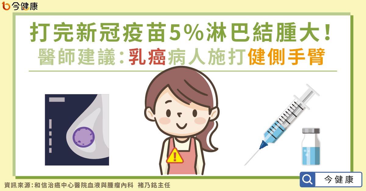 打完新冠疫苗 5%「腋下淋巴結腫大」! 醫師建議:乳癌病人施打健側手臂