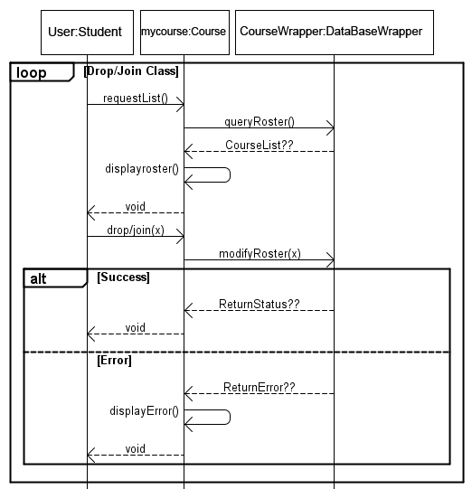 Google code archive long term storage for google code project hosting joindropsequenceg joindrop sequence diagram ccuart Gallery