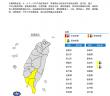 天氣晴朗炎熱,今(20)日中午前後高雄市、屏東縣近山區或河谷為黃色燈號。
