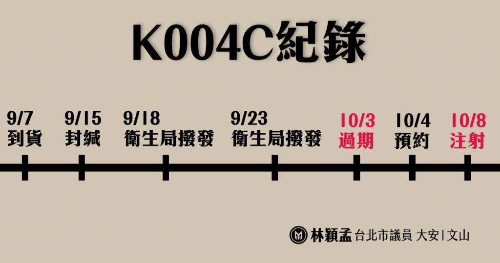 台北市議員林穎孟近日爆料,中央分配給台北市一批日本贈送的AZ疫苗,卻因市府延遲作業,導致部分疫苗因此過期。(圖/翻攝林穎孟臉書)