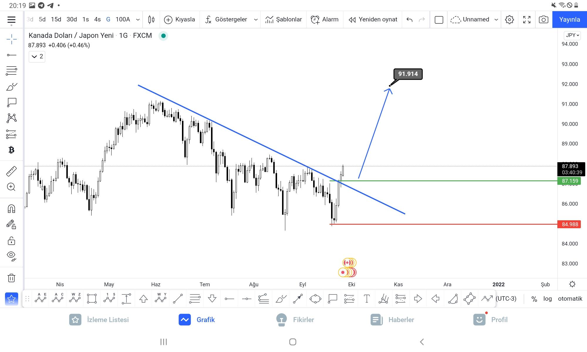 analysis_featured_imd