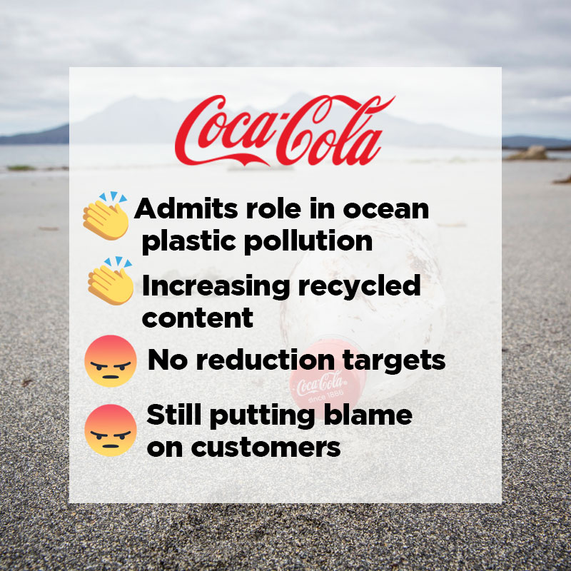 Image for Coca-Cola Released Their Global Plastics Plan – Did They Pass The Test?