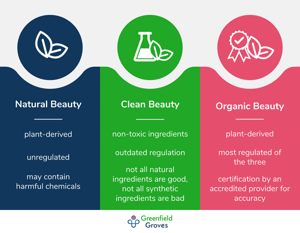 lindsay giguiere, natural clean organic