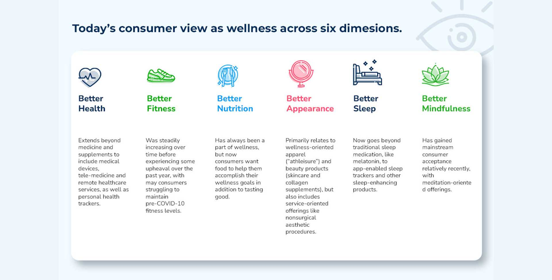 lindsay giguiere, future of wellness, dimensions of wellness