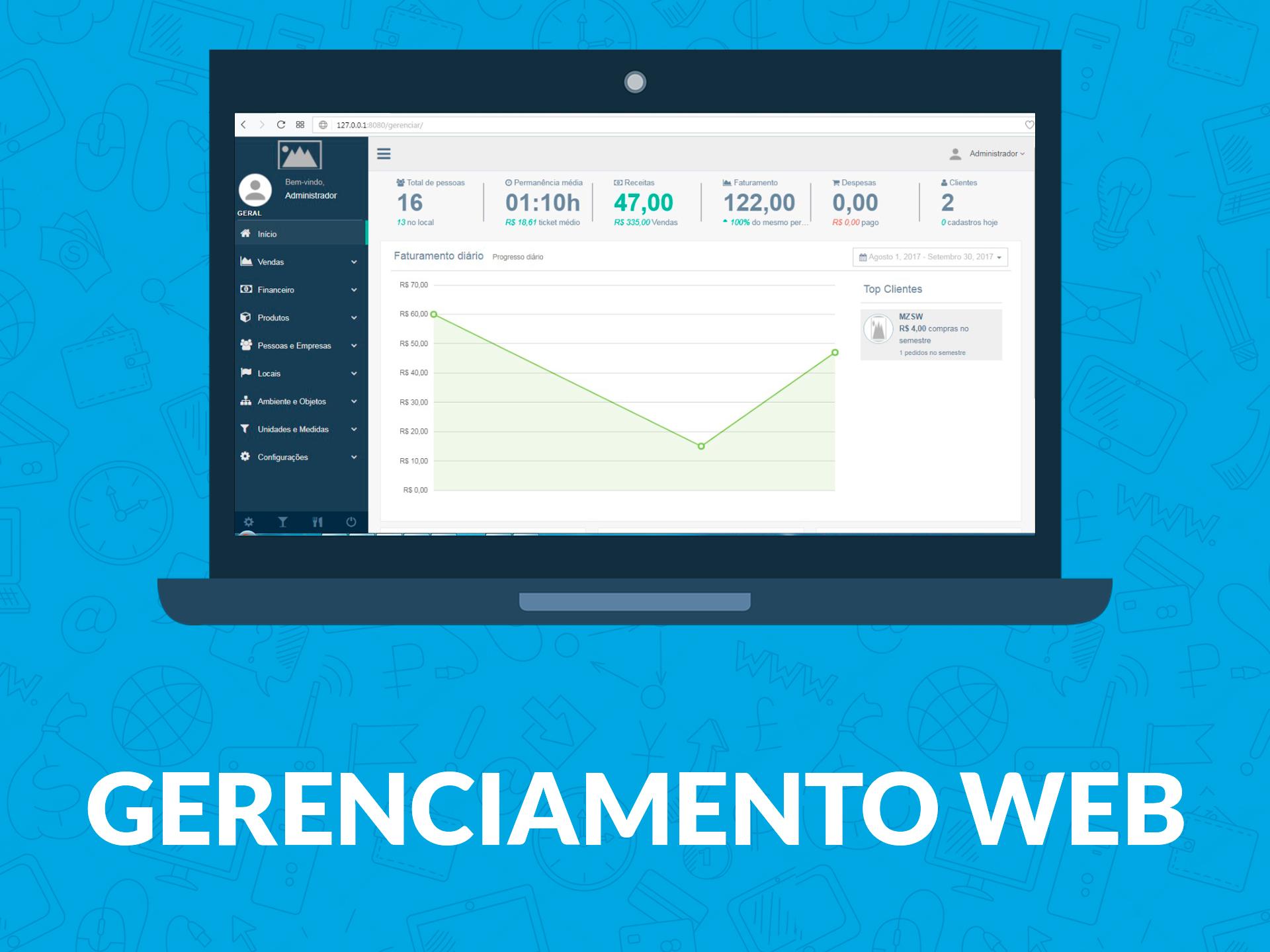 Gerenciamento WEB