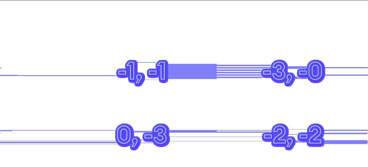 standard spacing Prisonner's Dilemma Game Matrix