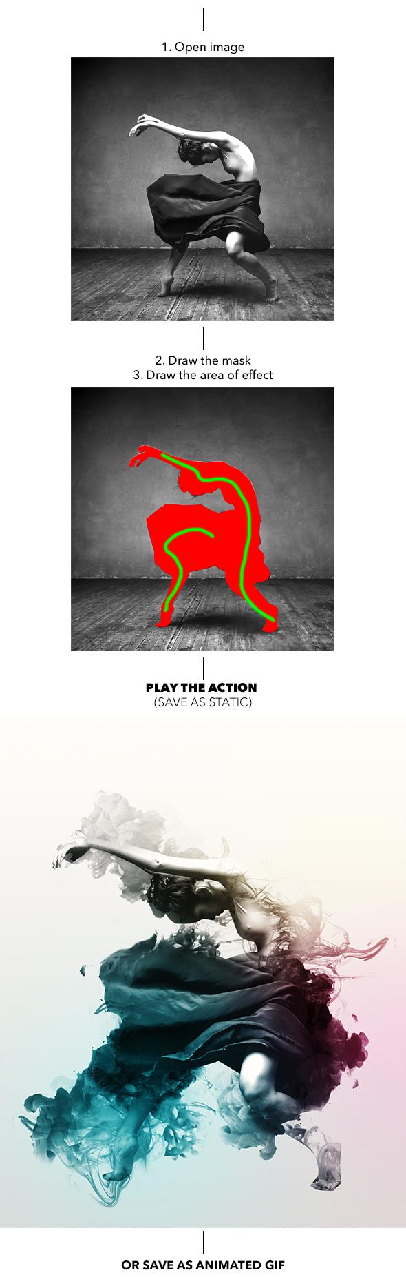 Gif Animated Ephemera Photoshop Action - 1