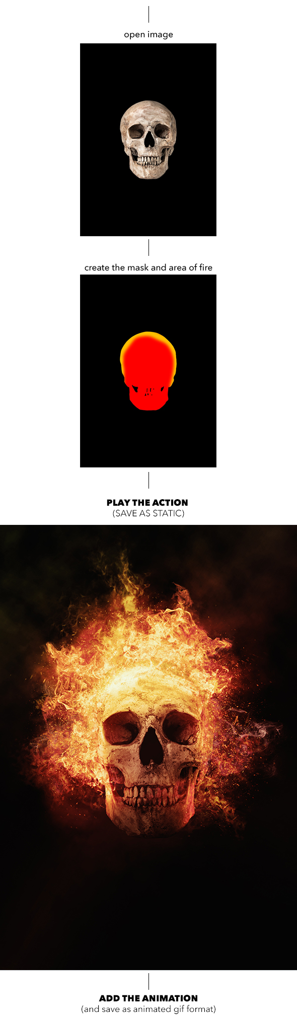 Gif Animated Fire Photoshop Action - 4