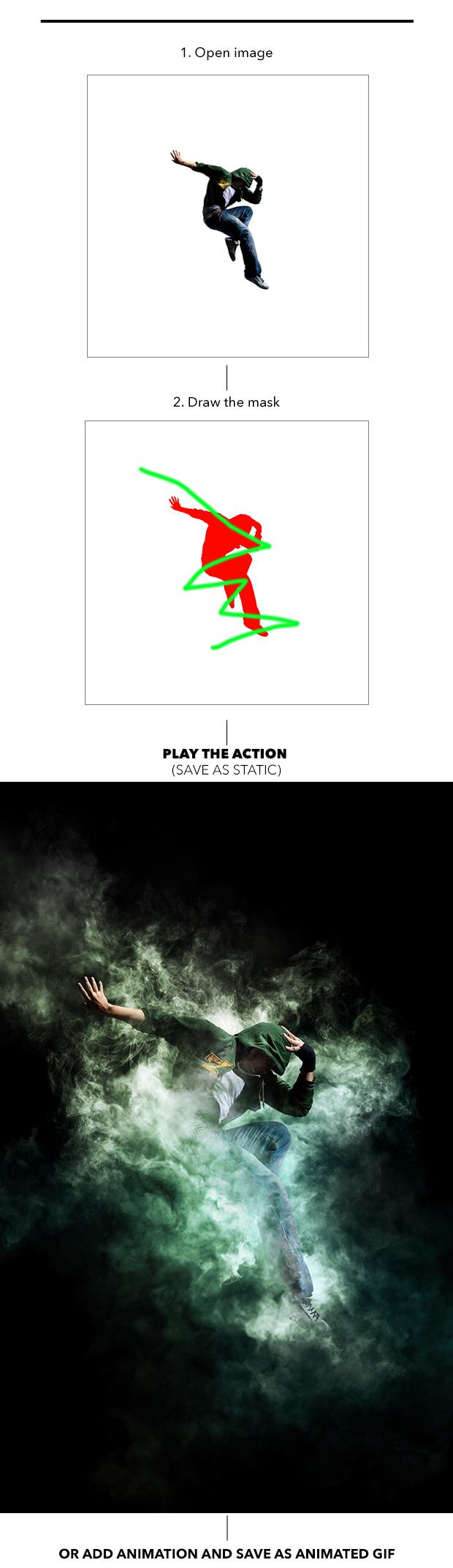 Gif Animated Smoke Photoshop Action - 1
