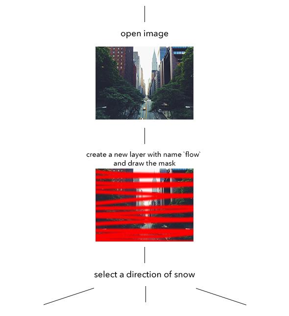 Gif Animated Snow Photoshop Action - 4