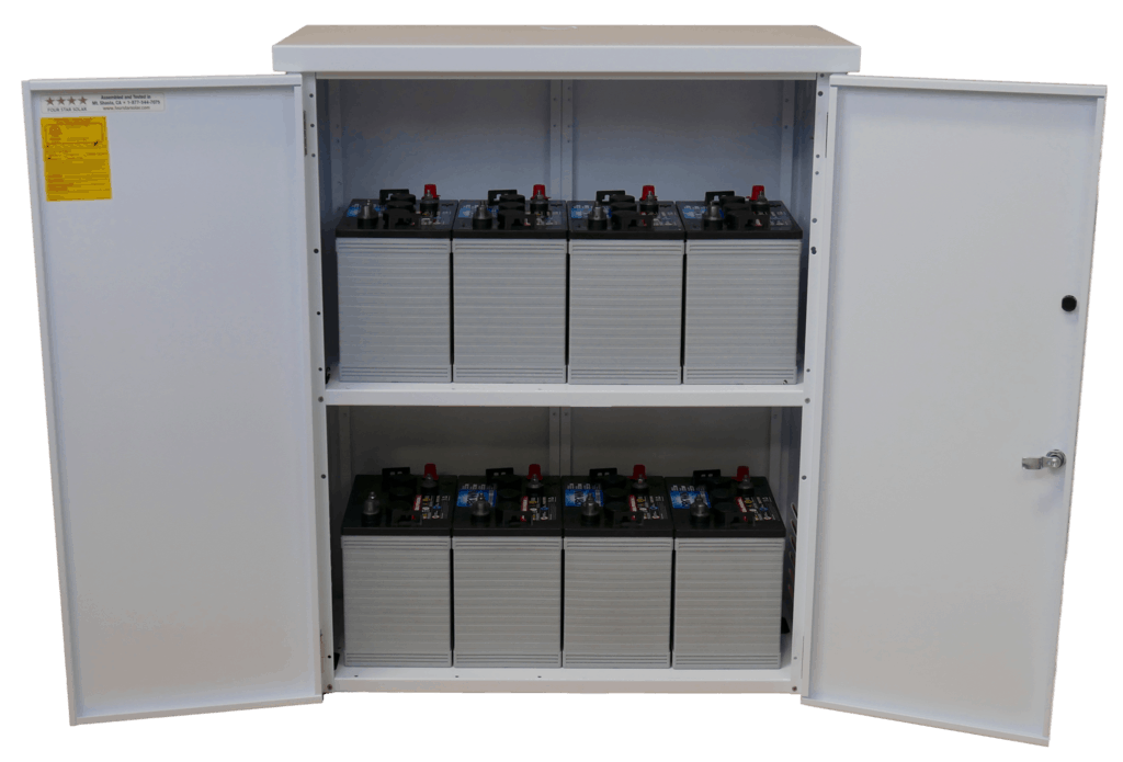 Crown 48 VDC 10,560 Wh with MNBE-D enclosure (8) Battery Bank