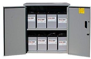 Midnite Solar Inc: Battery Enclosure (MNBE-D)