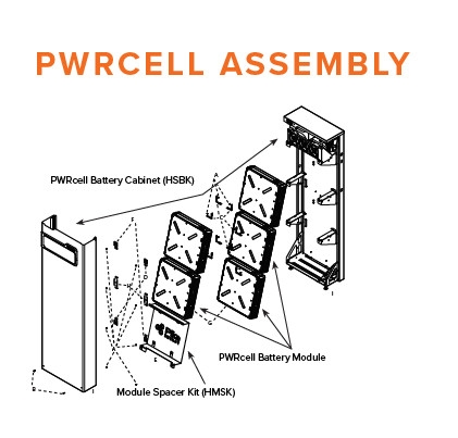 Generac PWRcell Spacer Kit, APKE00008