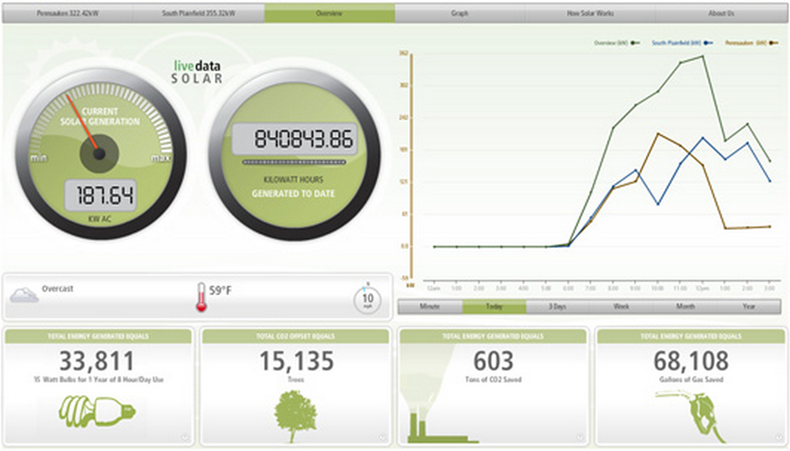 Deck Residential Monitoring Software 5-Year Extension