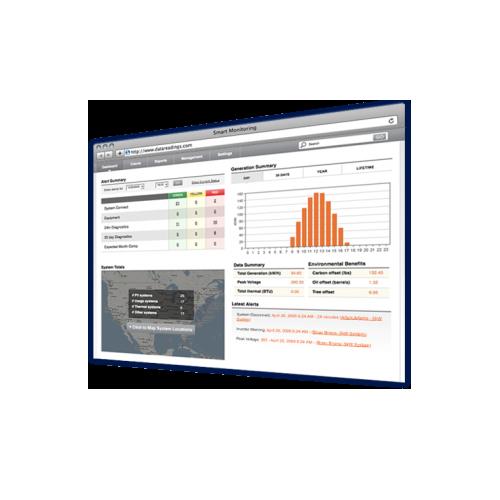 Locus Energy C-PBI 5YR 3-Phase Energy Production Reporting