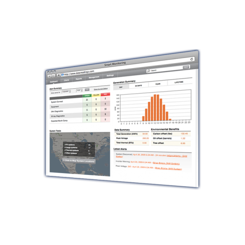 Locus Energy R-PBI 5YR 1-Phase Energy Production Reporting