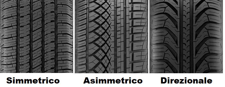 pneumatici simmetrici asimmetrici direzionali
