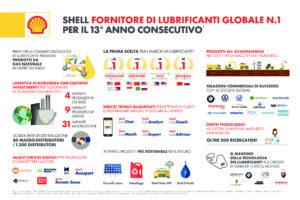 shell-leader-mondiale-lubrificanti