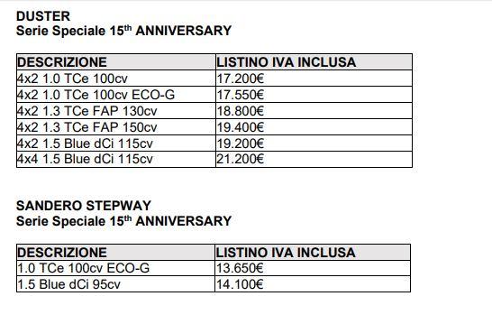 dacia15th Anniversary dacia serie 15 anni