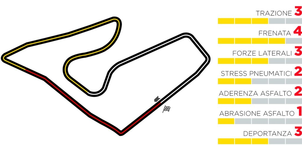 Pirelli: anteprima GP Austria f1 formula 1 mescole