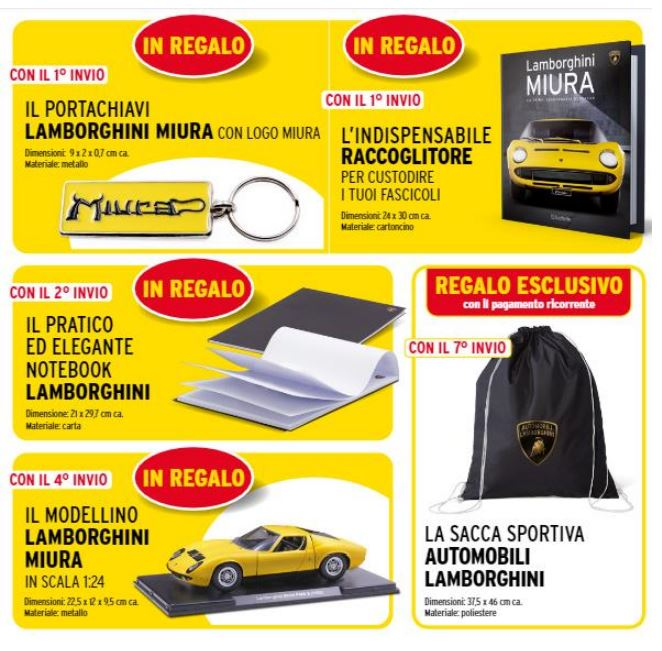 Lamborghini Miura modellino edicola