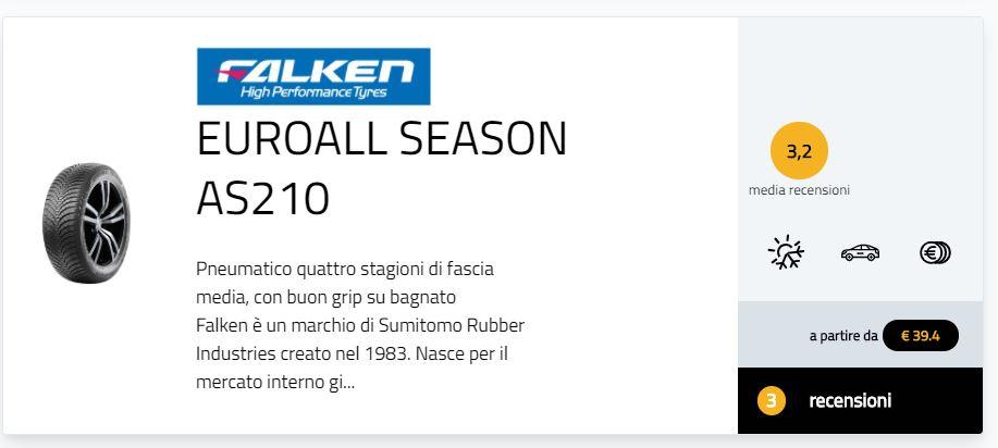 migliori gomme quattro stagioni 225/50 R17 Auto Bild test pneumatici