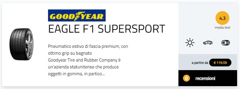 Migliori pneumatici uhp ultra high performance auto sportive 235/35 R19
