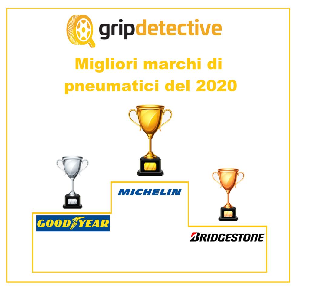 migliori-marchi-di-pneumatici-2020-gomme-classifica