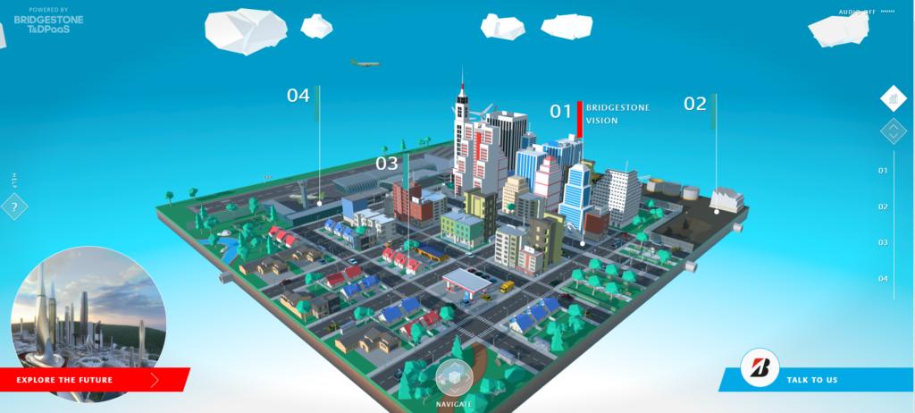 Virtual City of the Future Bridgestone World CES 2021 mobilità