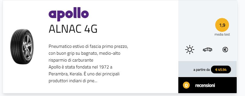 test pneumatici TCS 205/55 R16 Migliori gomme estive 2021  touring club