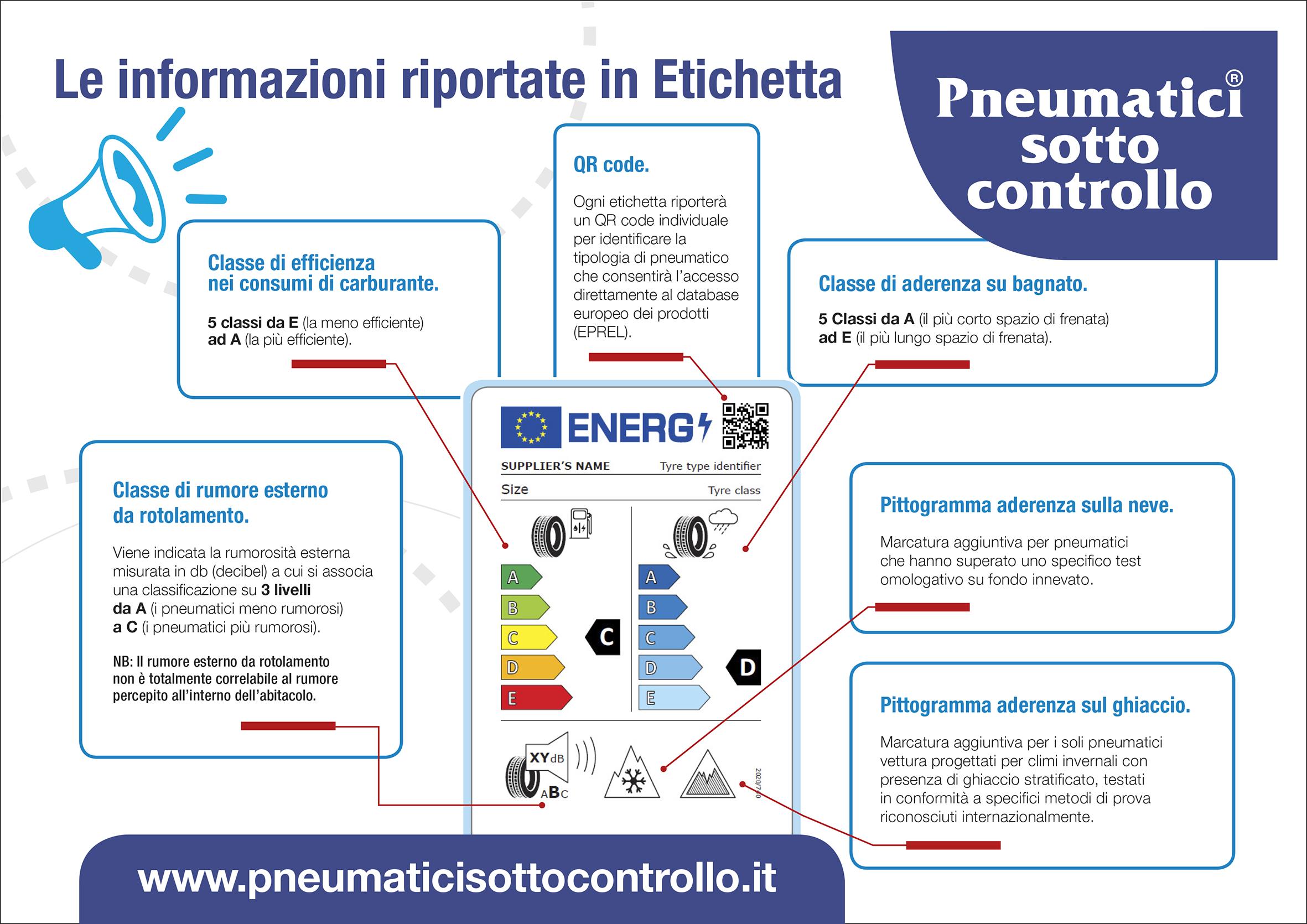 etichettatura europea pneumatici 1 maggio 2021 nuova gomme novità
