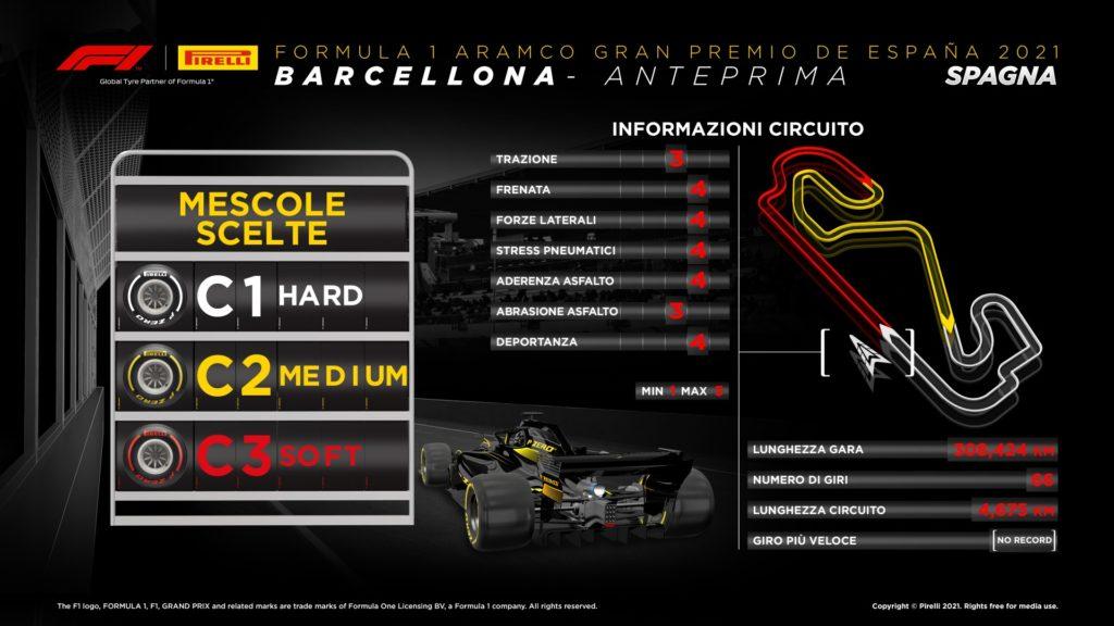 orari TV gp spagna f1 Sky TV8 gP di Spagna formula 1 anteprima